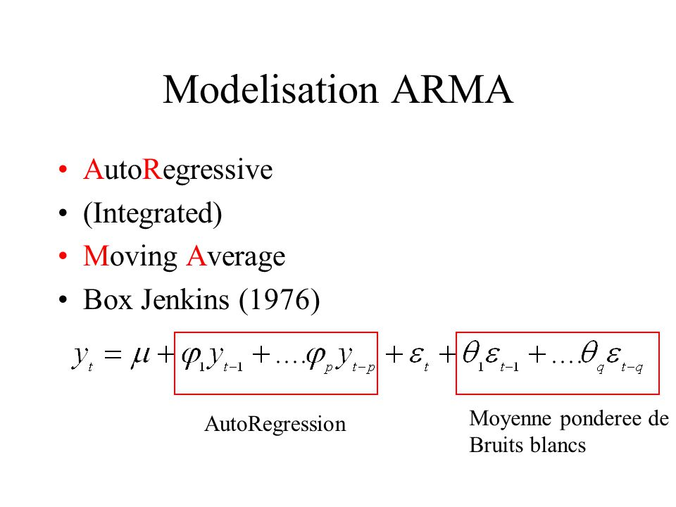 Modelisation ARMA AutoRegressive (Integrated) Moving Average
