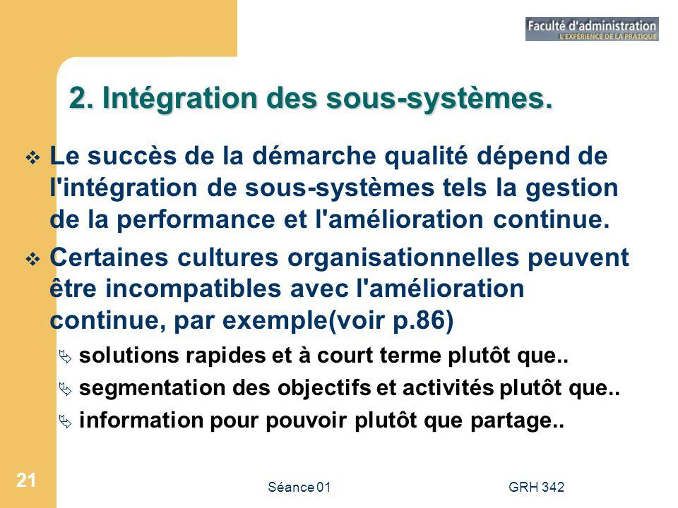 2. Intégration des sous-systèmes.