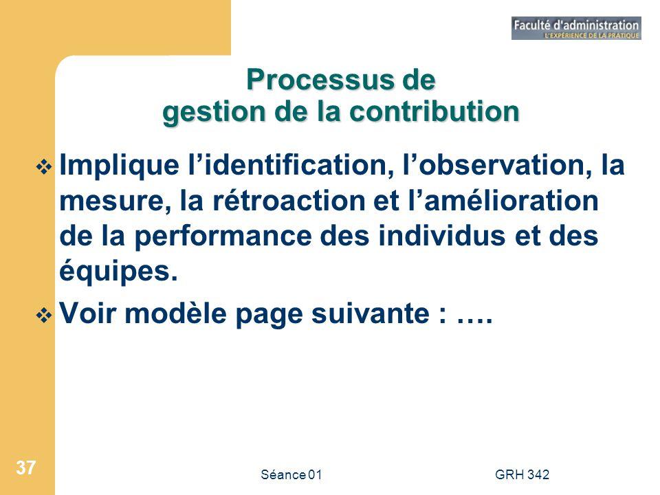 Processus de gestion de la contribution