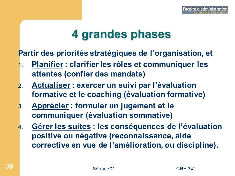 4 grandes phases Partir des priorités stratégiques de l'organisation, et.