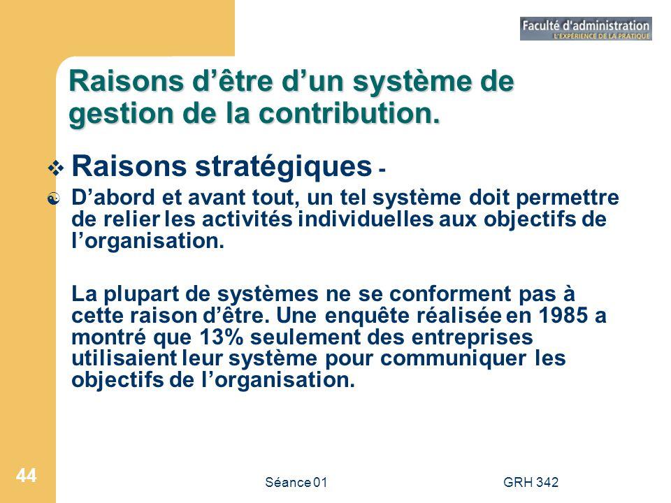 Raisons d'être d'un système de gestion de la contribution.