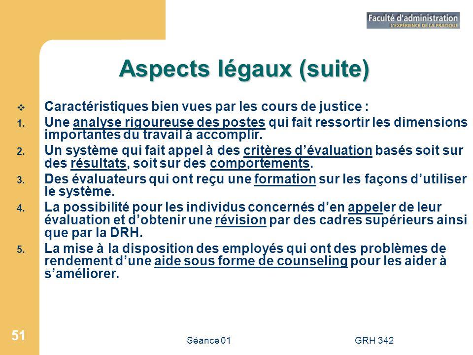 Aspects légaux (suite)