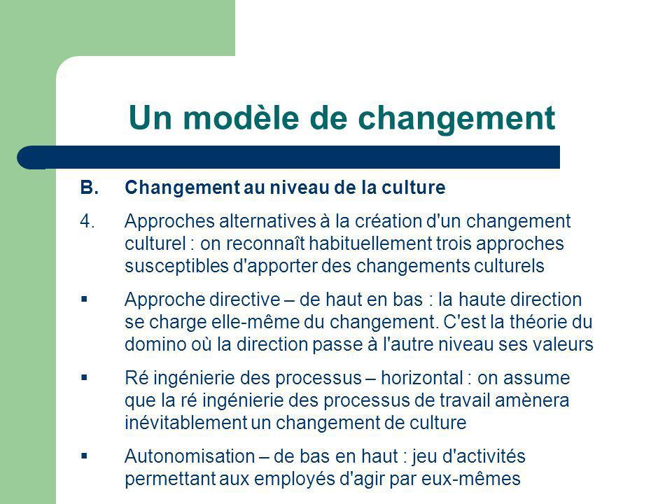 Un modèle de changement