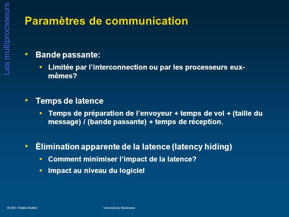 Paramètres de communication