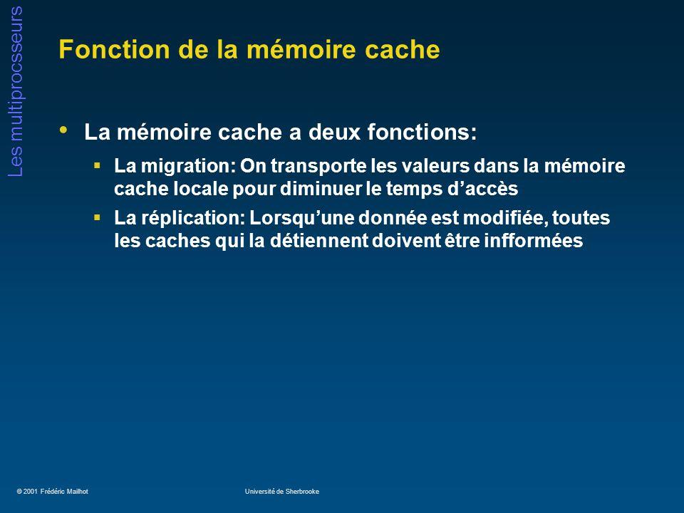 Fonction de la mémoire cache