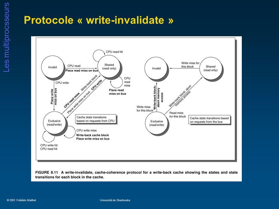 Protocole « write-invalidate »