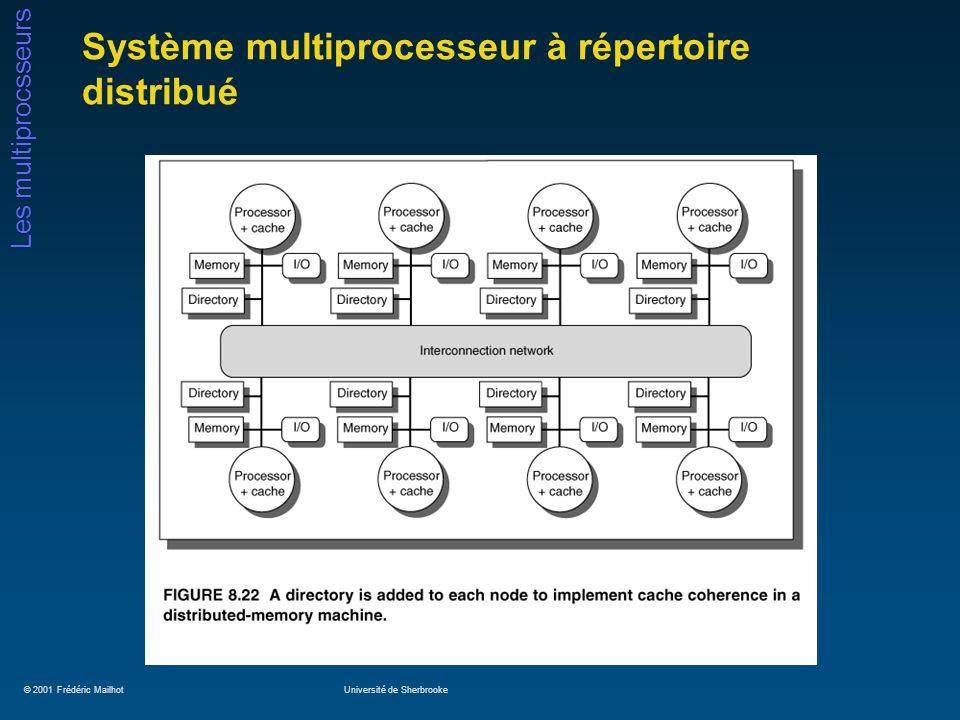 Système multiprocesseur à répertoire distribué