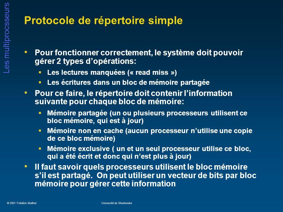Protocole de répertoire simple