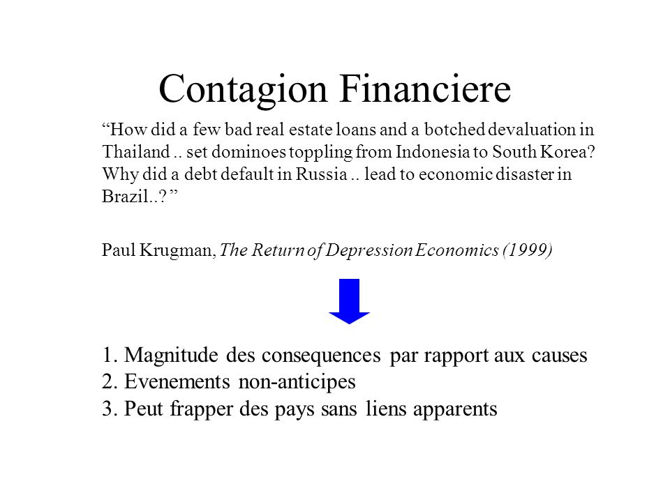 Contagion Financiere