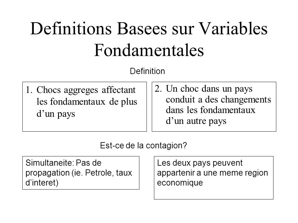 Definitions Basees sur Variables Fondamentales