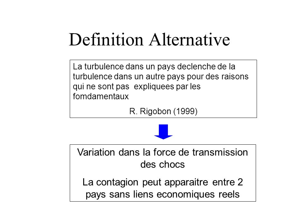 Definition Alternative
