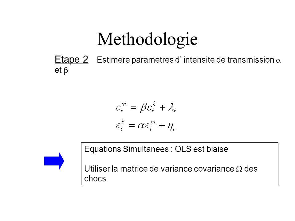 Methodologie Etape 2 Estimere parametres d' intensite de transmission  et  Equations Simultanees : OLS est biaise.