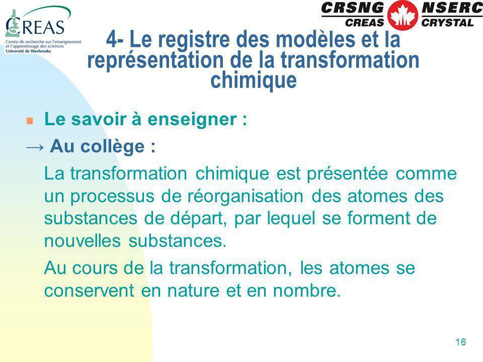 4- Le registre des modèles et la représentation de la transformation chimique
