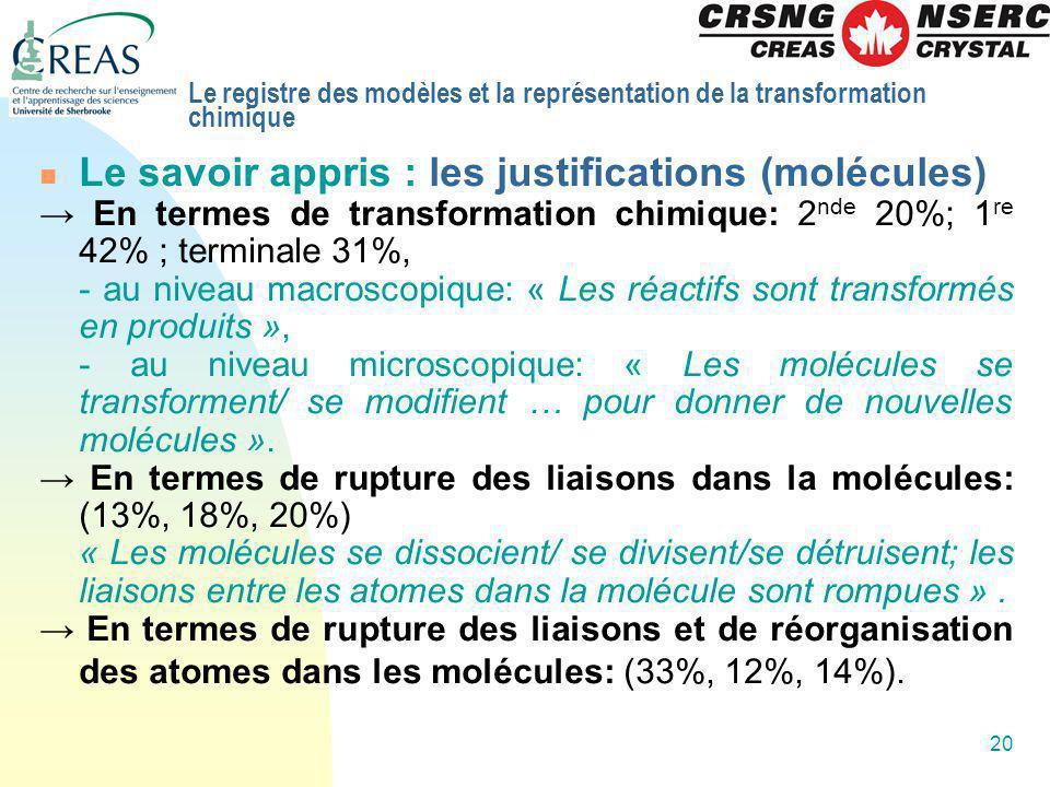 Le savoir appris : les justifications (molécules)