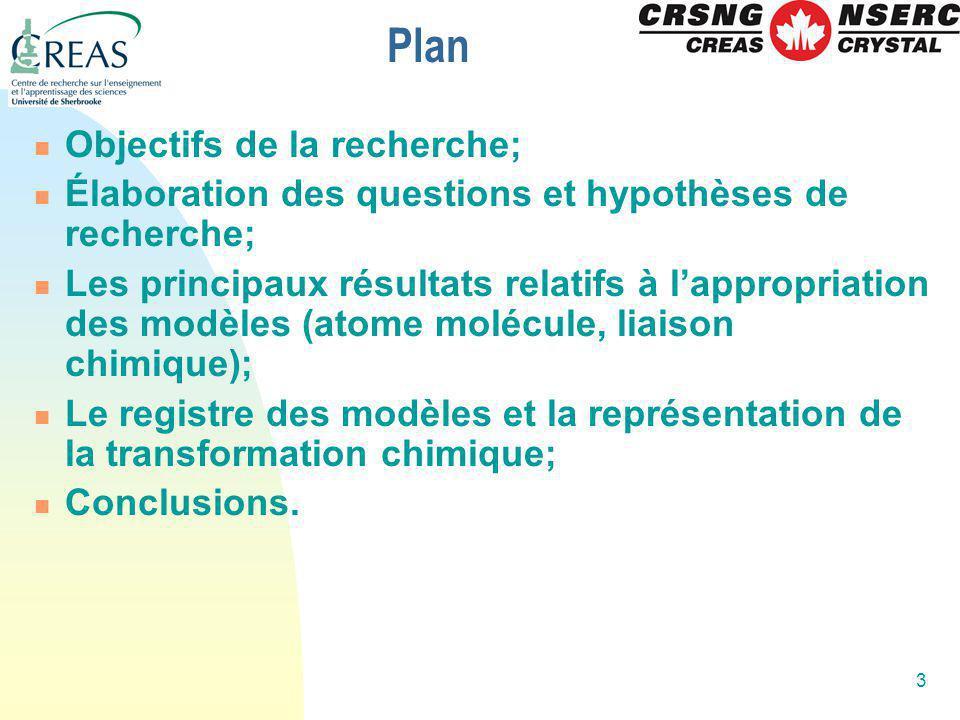 Le registre des mod les atome mol cule ion liaison for Recherche de plan