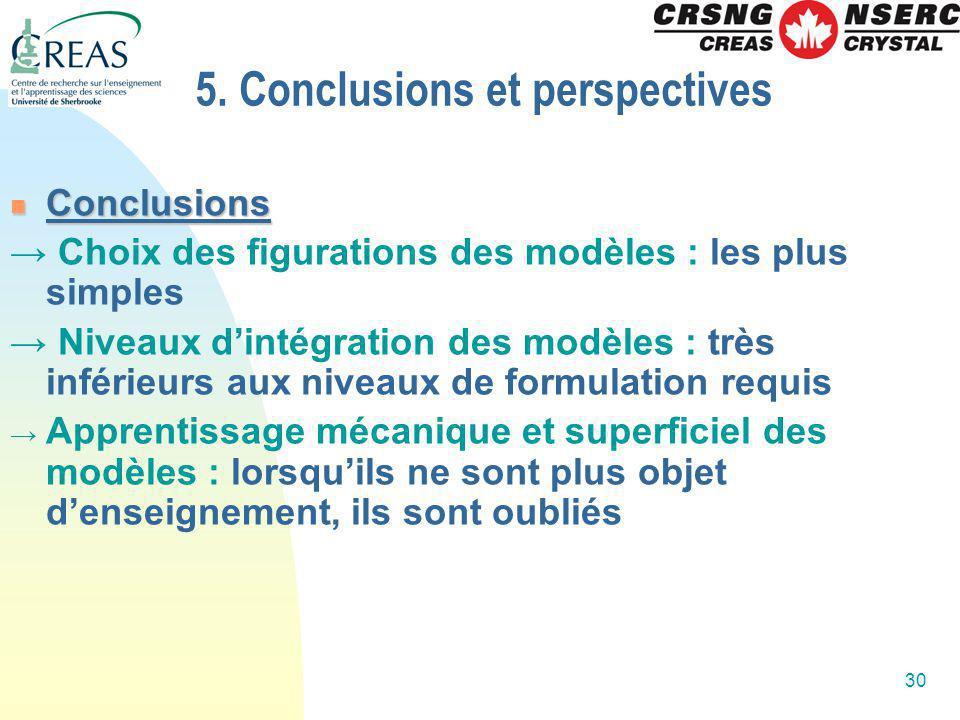 5. Conclusions et perspectives
