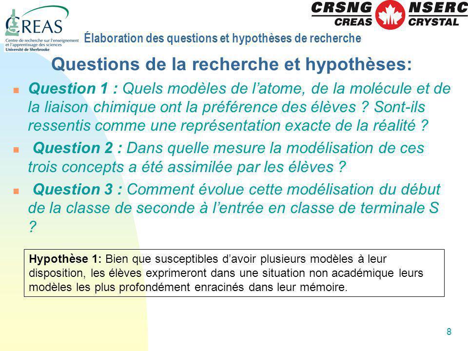Élaboration des questions et hypothèses de recherche