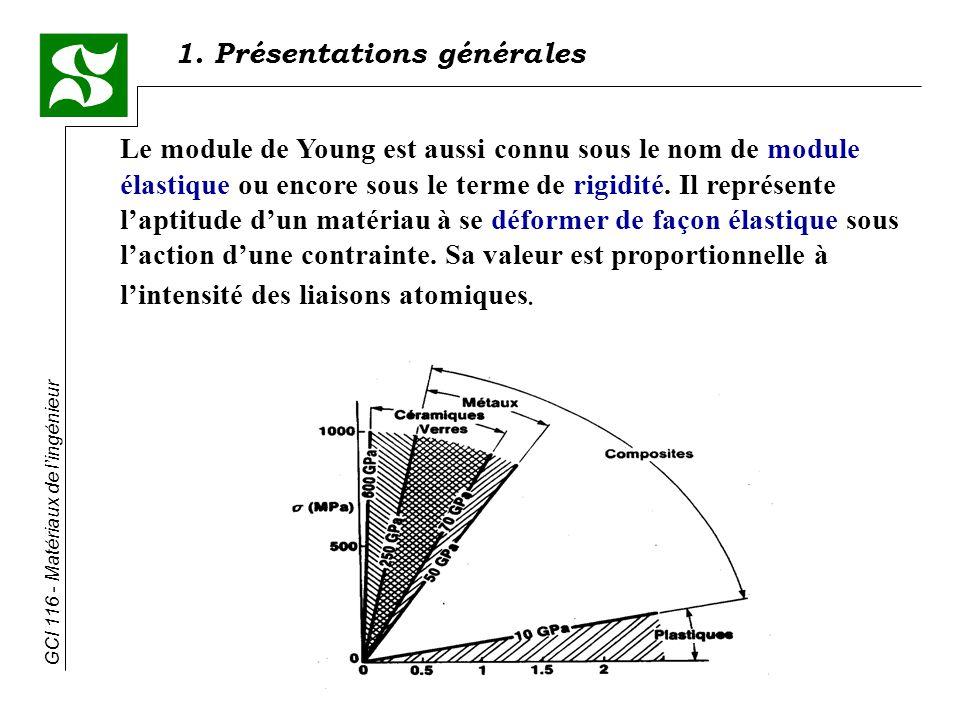 1. Présentations générales