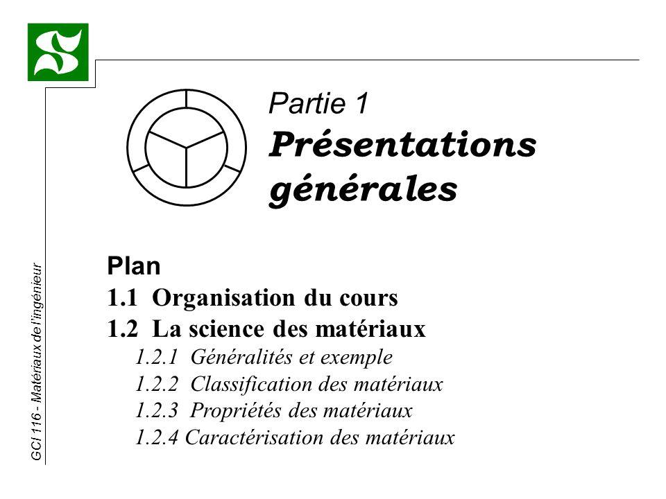 Présentations générales Partie 1 Plan 1.1 Organisation du cours