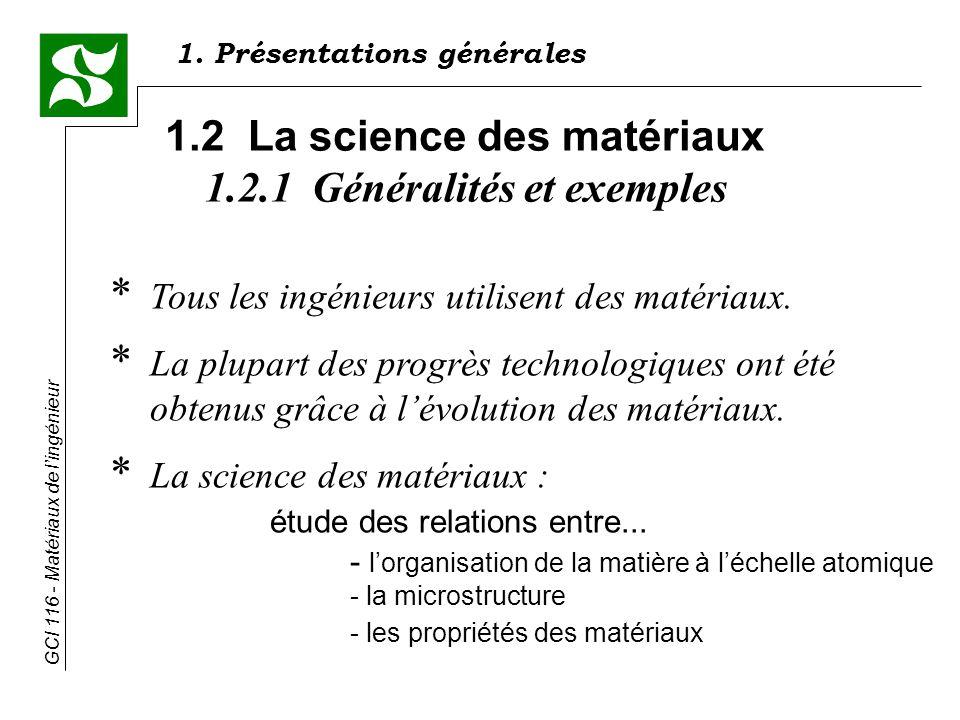 1.2 La science des matériaux 1.2.1 Généralités et exemples