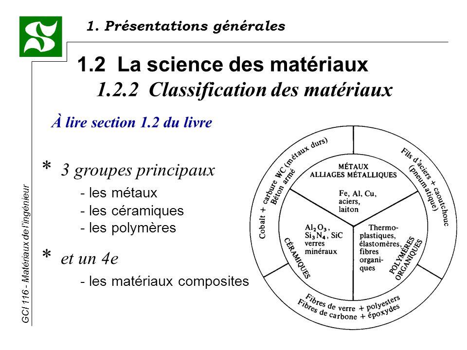 1.2 La science des matériaux 1.2.2 Classification des matériaux