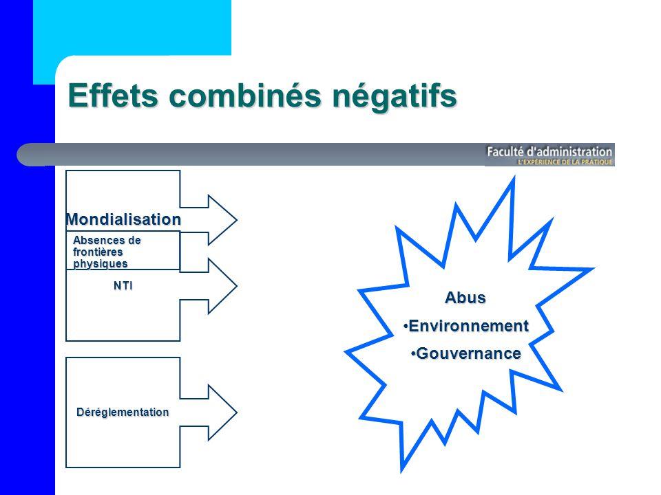 Effets combinés négatifs