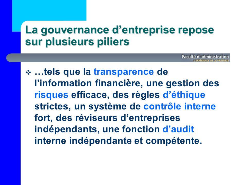 La gouvernance d'entreprise repose sur plusieurs piliers