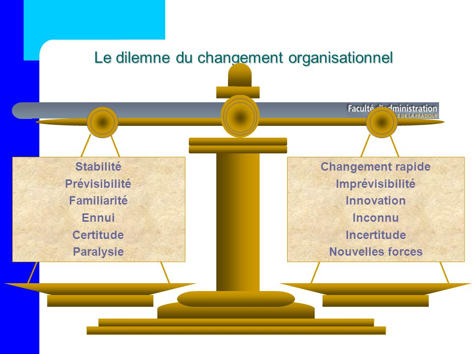Le dilemne du changement organisationnel