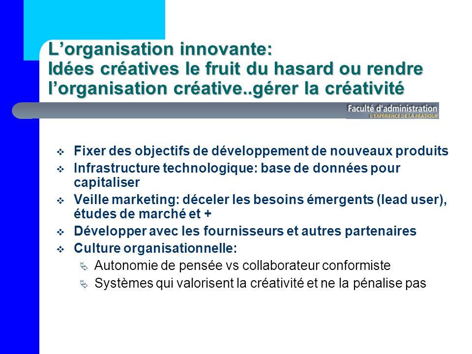 L'organisation innovante: Idées créatives le fruit du hasard ou rendre l'organisation créative..gérer la créativité