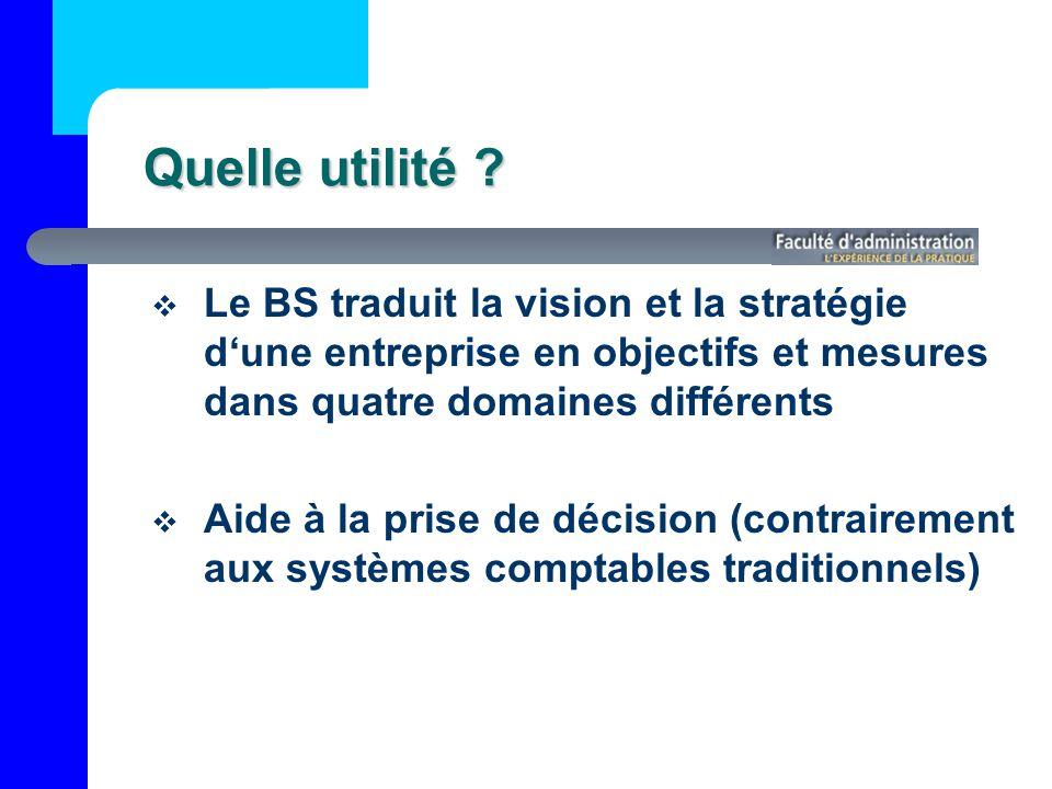 Quelle utilité Le BS traduit la vision et la stratégie d'une entreprise en objectifs et mesures dans quatre domaines différents.