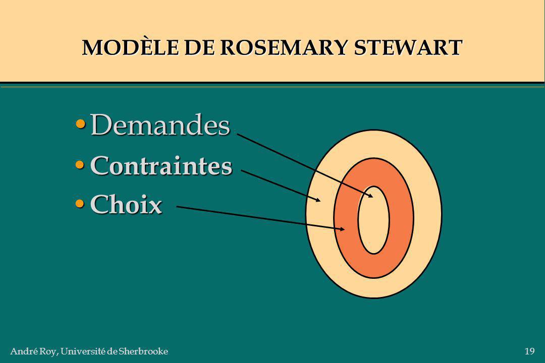 MODÈLE DE ROSEMARY STEWART