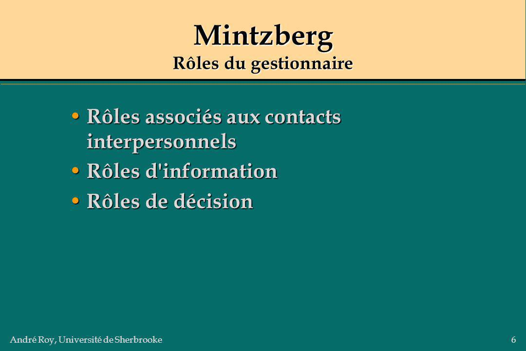 Mintzberg Rôles du gestionnaire