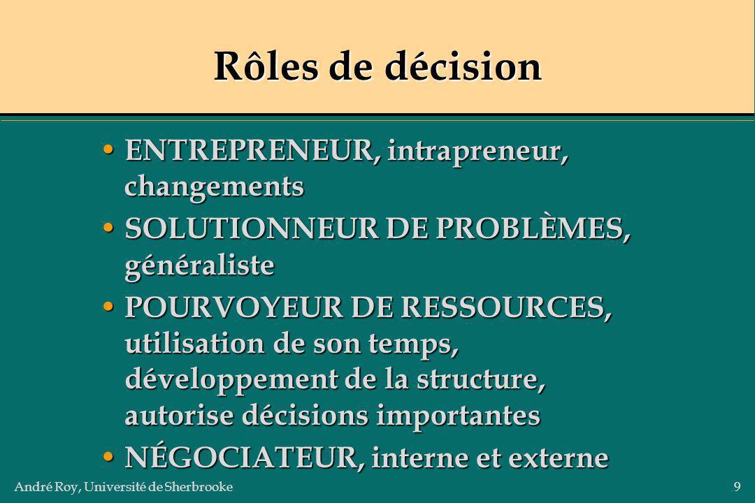 Rôles de décision ENTREPRENEUR, intrapreneur, changements