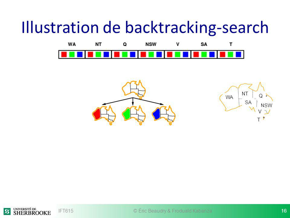 Illustration de backtracking-search