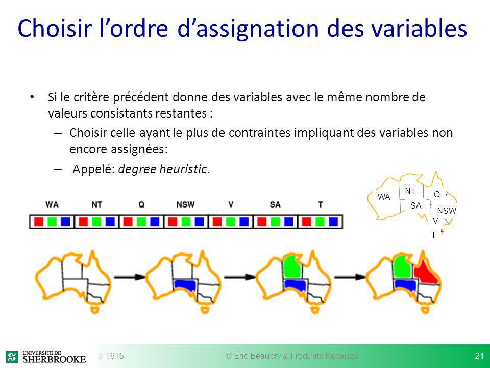 Choisir l'ordre d'assignation des variables