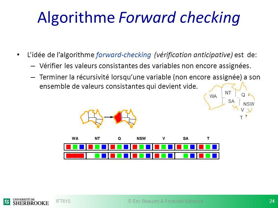 Algorithme Forward checking