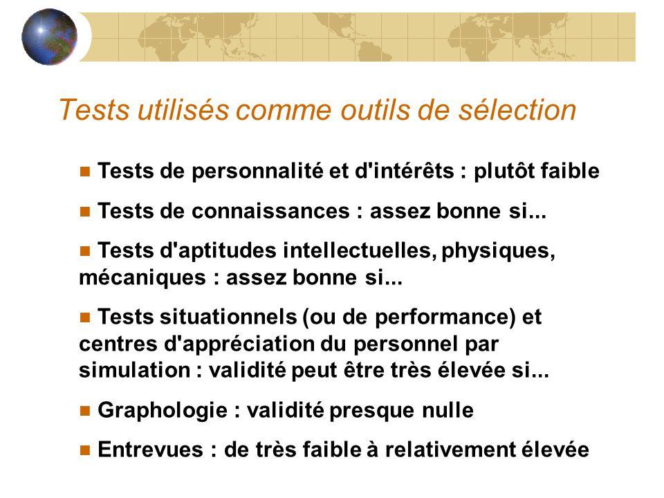 Tests utilisés comme outils de sélection