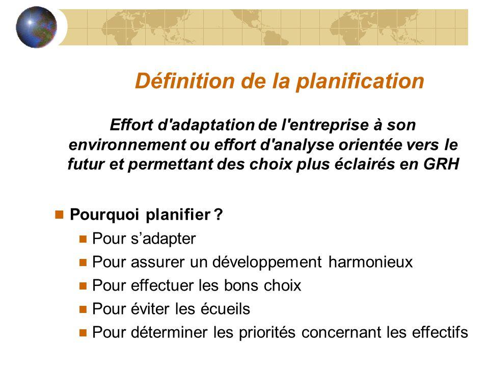 Définition de la planification