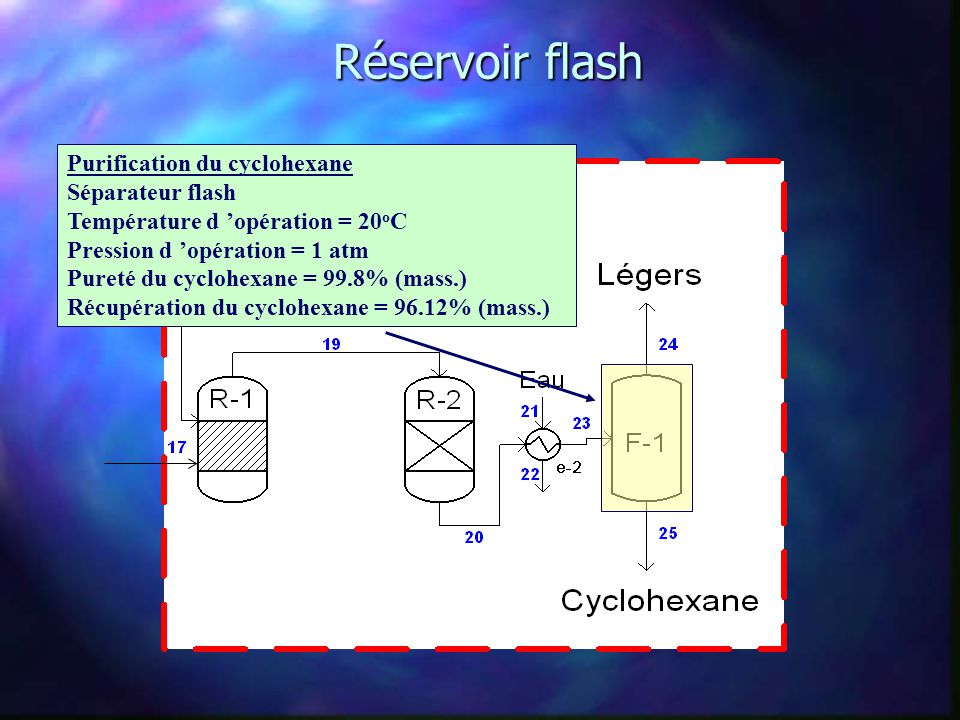 Réservoir flash Purification du cyclohexane Séparateur flash