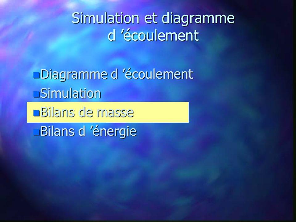 Simulation et diagramme d 'écoulement