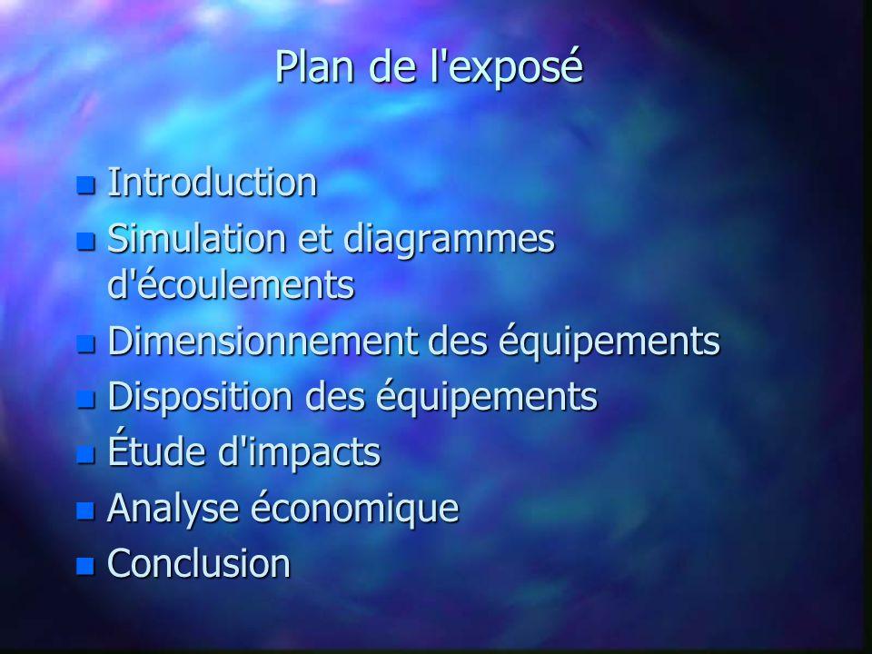 Plan de l exposé Introduction Simulation et diagrammes d écoulements