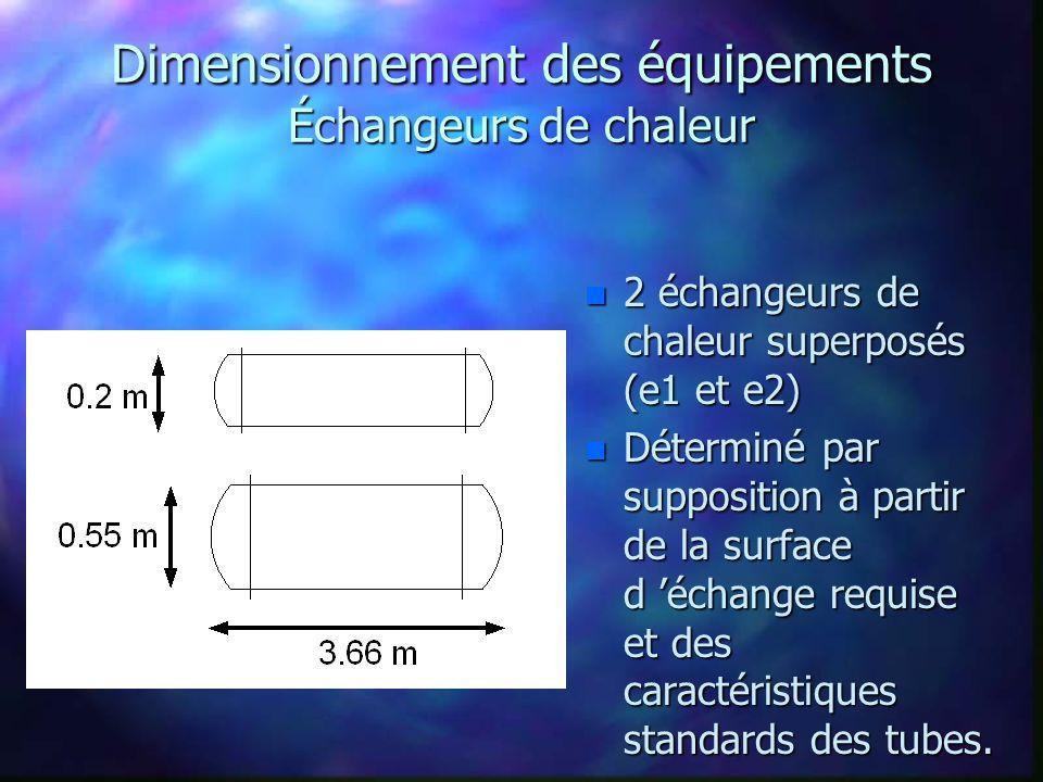 Dimensionnement des équipements Échangeurs de chaleur