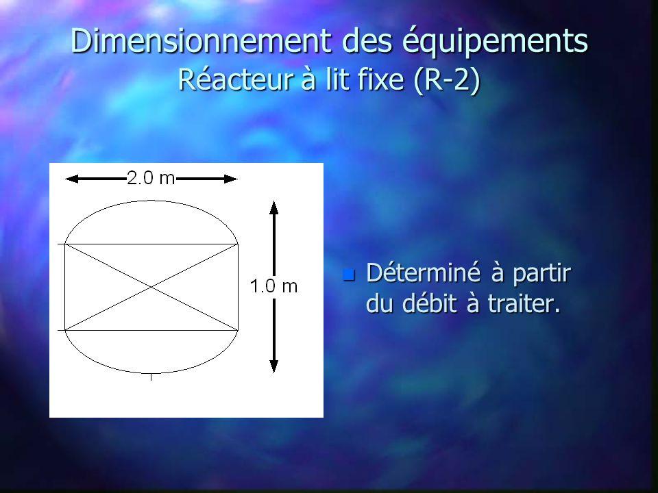 Dimensionnement des équipements Réacteur à lit fixe (R-2)