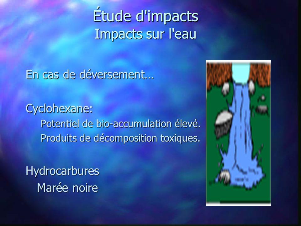 Étude d impacts Impacts sur l eau