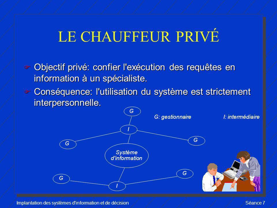 LE CHAUFFEUR PRIVÉ Objectif privé: confier l exécution des requêtes en information à un spécialiste.