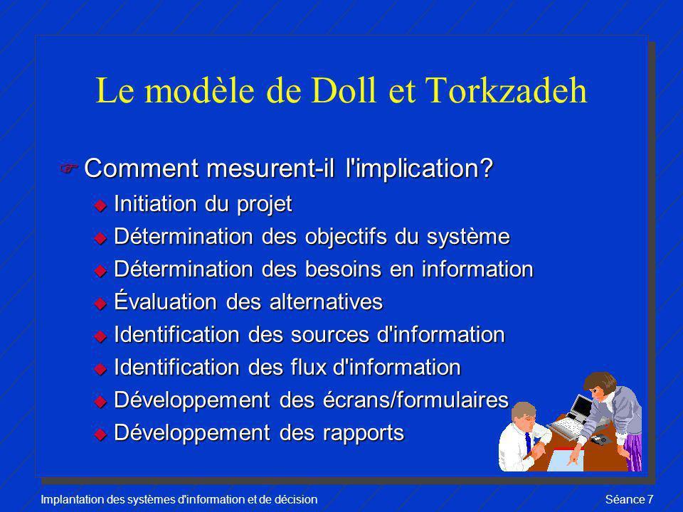 Le modèle de Doll et Torkzadeh