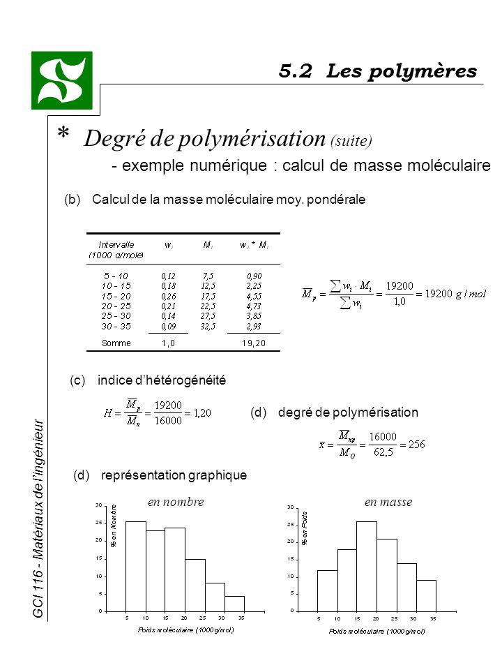 5.2 Les polymères Degré de polymérisation (suite) - exemple numérique : calcul de masse moléculaire.
