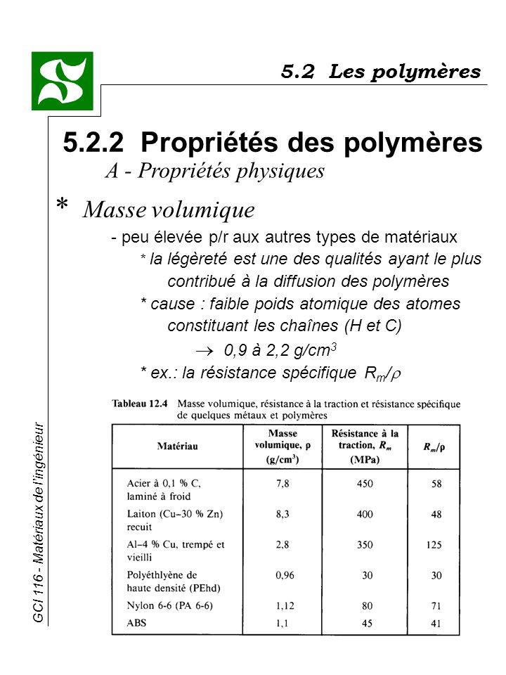 5.2.2 Propriétés des polymères