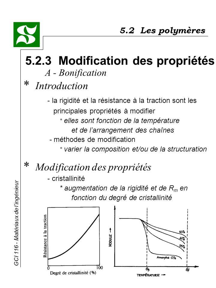 5.2.3 Modification des propriétés
