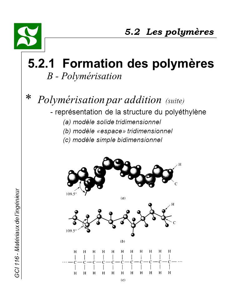 5.2.1 Formation des polymères